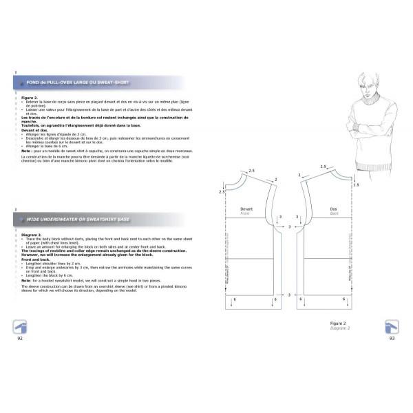Le vêtement masculin - Esmod